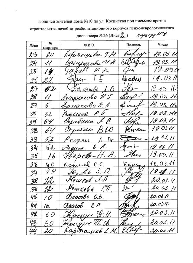 Образец сбора подписей жильцов дома присутствие